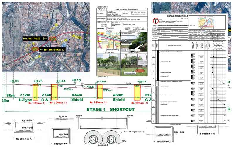 Geotech Investigation for Serpong Line Shortcut 2011
